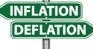 Inflation and Deflation - Definition, Occurrence and Control